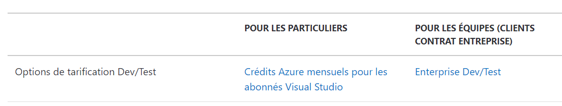 Options de tarification Dev/Test Azure